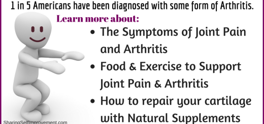 Symptoms of Joint Pain, Arthritis, OA and RAFoods to Support Joint Pain and Arthritis- Exercises to Support Joint Pain, Arthritis and OA
